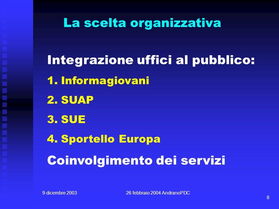9 dicembre 200326 febbraio 2004 AndranoPDC 8 La scelta organizzativa Integrazione uffici al pubblico: 1.Informagiovani 2.SUAP 3.SUE 4.Sportello Europa Coinvolgimento dei servizi