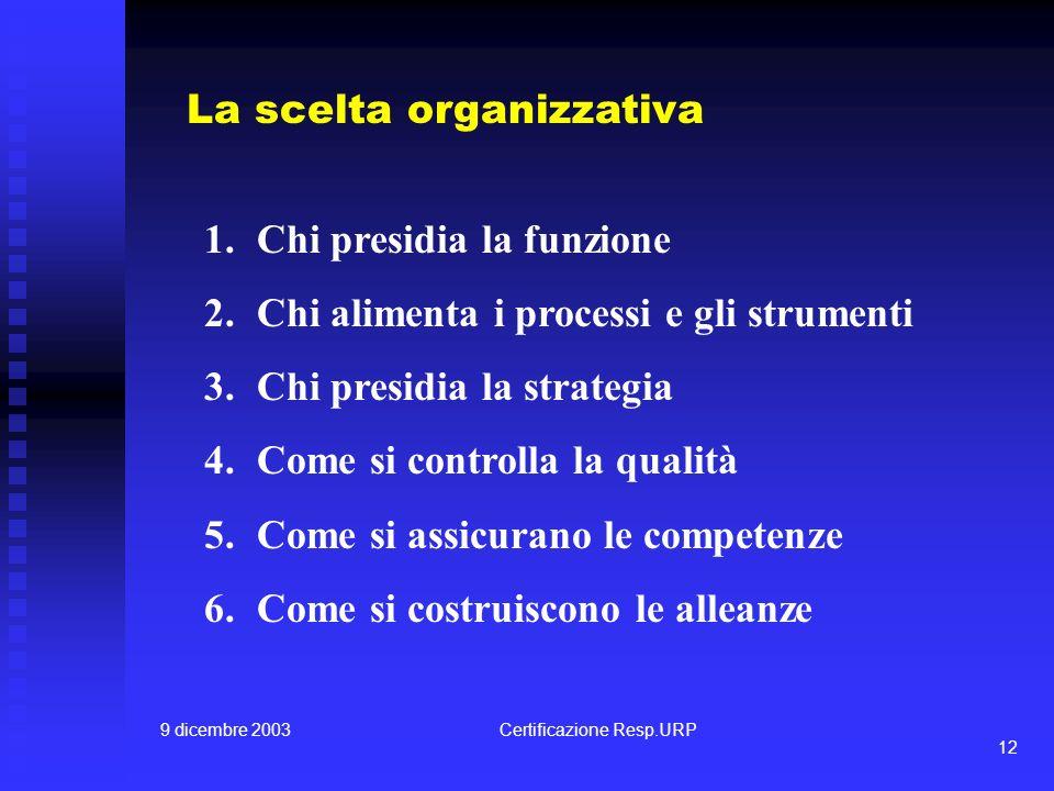 9 dicembre 2003Certificazione Resp.URP 12 La scelta organizzativa 1.Chi presidia la funzione 2.Chi alimenta i processi e gli strumenti 3.Chi presidia la strategia 4.Come si controlla la qualità 5.Come si assicurano le competenze 6.Come si costruiscono le alleanze