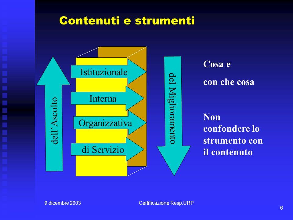 9 dicembre 2003Certificazione Resp.URP 6 Contenuti e strumenti Istituzionale Interna di Servizio Organizzativa del Miglioramento dellAscolto Cosa e con che cosa Non confondere lo strumento con il contenuto