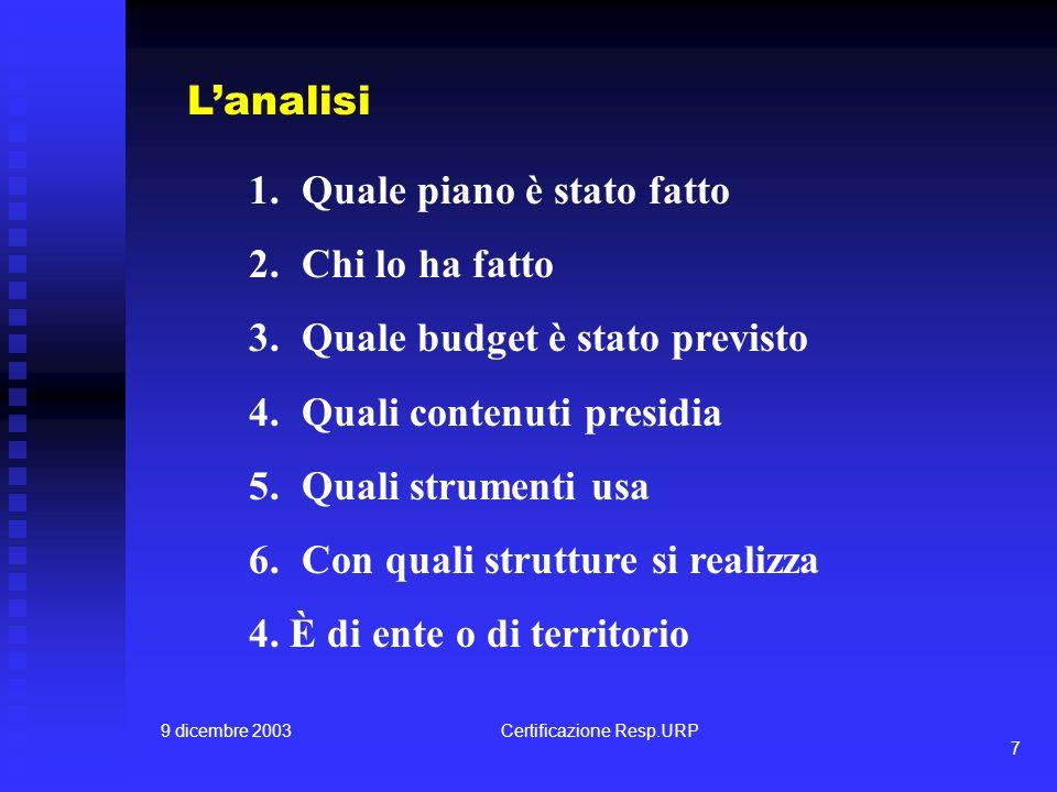 9 dicembre 2003Certificazione Resp.URP 7 Lanalisi 1.Quale piano è stato fatto 2.Chi lo ha fatto 3.Quale budget è stato previsto 4.Quali contenuti presidia 5.Quali strumenti usa 6.Con quali strutture si realizza 4.