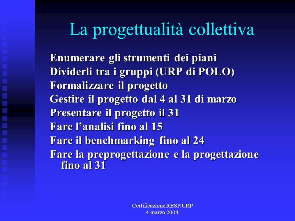 Certificazione RESP.URP 4 marzo 2004 La progettualità collettiva Enumerare gli strumenti dei piani Dividerli tra i gruppi (URP di POLO) Formalizzare il progetto Gestire il progetto dal 4 al 31 di marzo Presentare il progetto il 31 Fare lanalisi fino al 15 Fare il benchmarking fino al 24 Fare la preprogettazione e la progettazione fino al 31