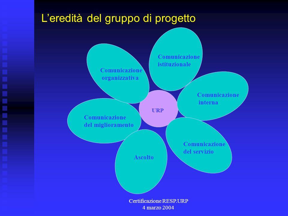 Certificazione RESP.URP 4 marzo 2004 Leredità del gruppo di progetto Comunicazione istituzionale Comunicazione interna Comunicazione del servizio Ascolto Comunicazione del miglioramento Comunicazione organizzativa URP