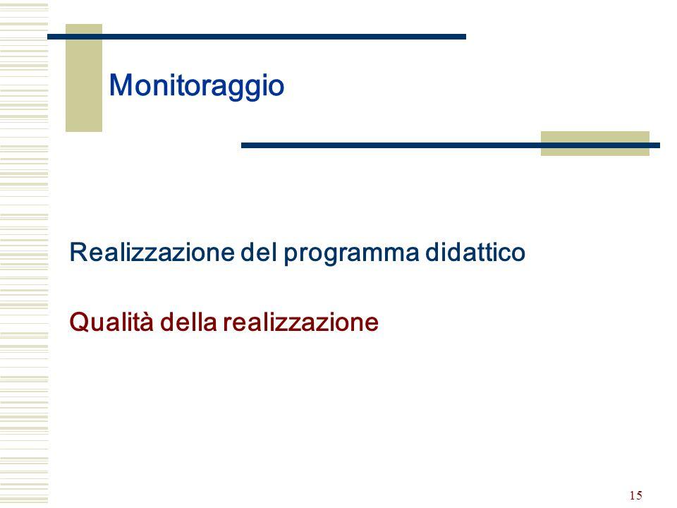 15 Monitoraggio Realizzazione del programma didattico Qualità della realizzazione