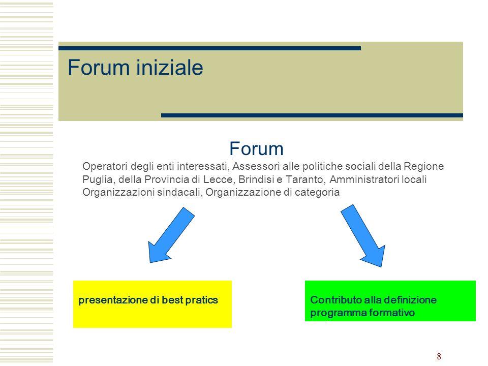8 Forum iniziale Contributo alla definizione programma formativo Forum Operatori degli enti interessati, Assessori alle politiche sociali della Regione Puglia, della Provincia di Lecce, Brindisi e Taranto, Amministratori locali Organizzazioni sindacali, Organizzazione di categoria presentazione di best pratics