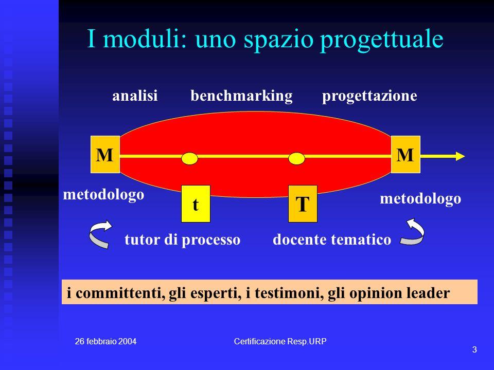 26 febbraio 2004Certificazione Resp.URP 2 Il programma 1 2 3 4 5 t T M M t T M M t T M M t T M M t T M M 90 ore di aula, dal 6 novembre al 13 di maggi