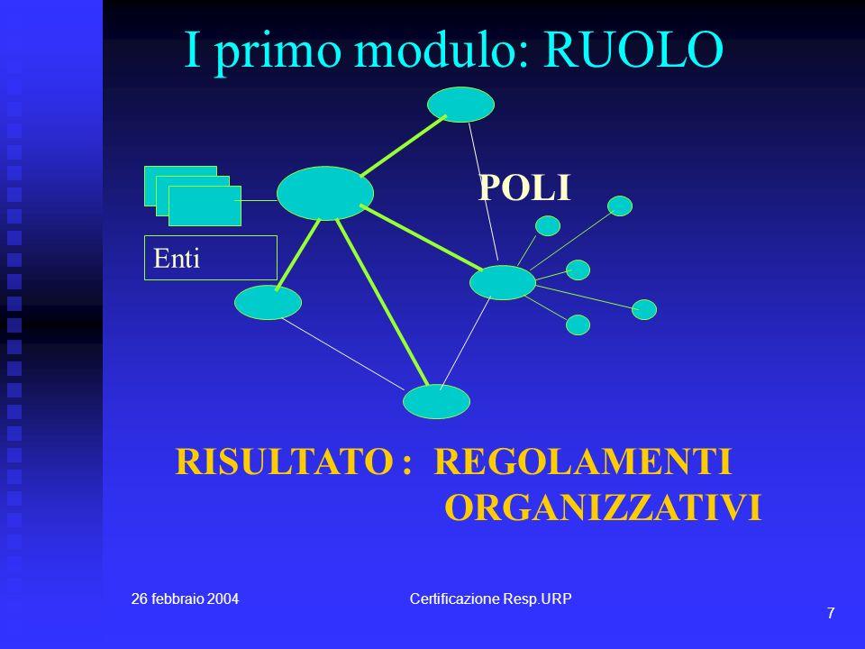 26 febbraio 2004Certificazione Resp.URP 6 un approccio territoriale si pensa come ENTE, ma anche come TERRITORIO e SUB TERRITORI