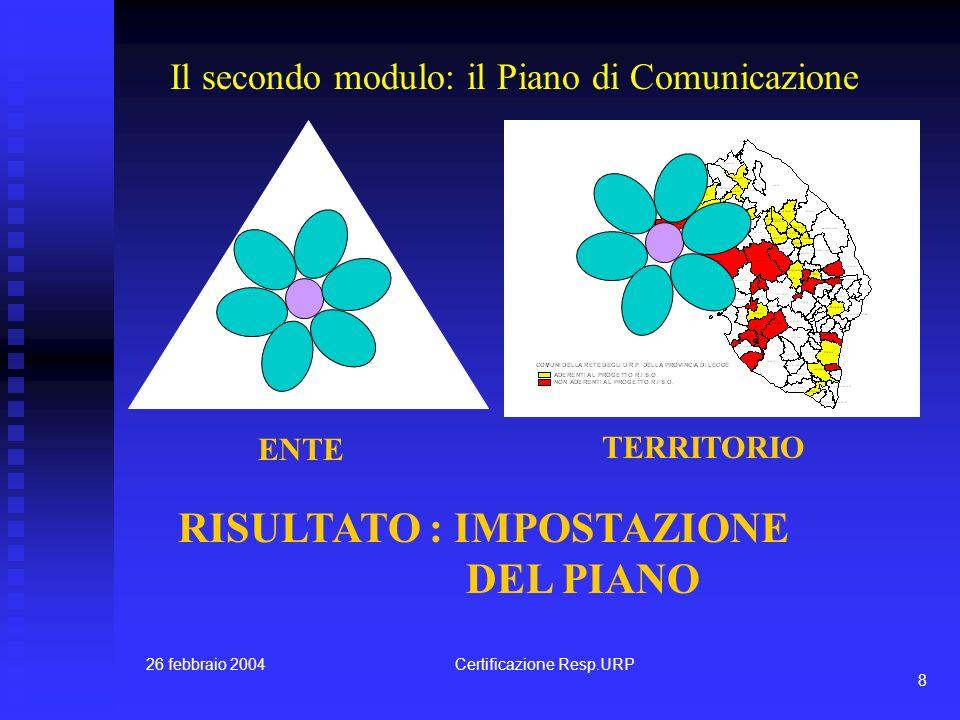26 febbraio 2004Certificazione Resp.URP 7 I primo modulo: RUOLO POLI Enti RISULTATO : REGOLAMENTI ORGANIZZATIVI