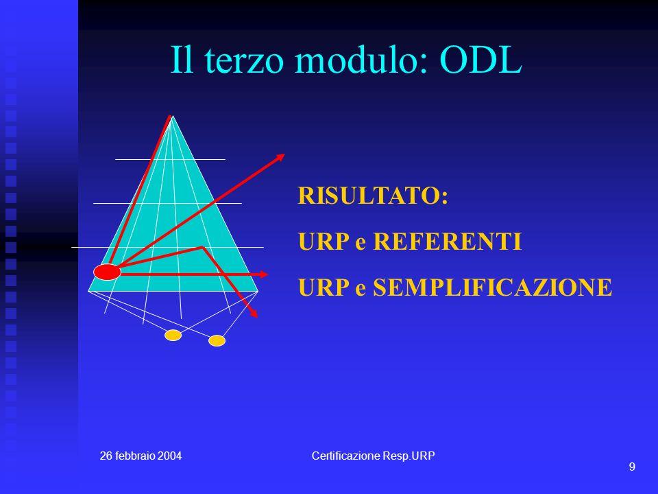 26 febbraio 2004Certificazione Resp.URP 8 Il secondo modulo: il Piano di Comunicazione RISULTATO : IMPOSTAZIONE DEL PIANO ENTE TERRITORIO
