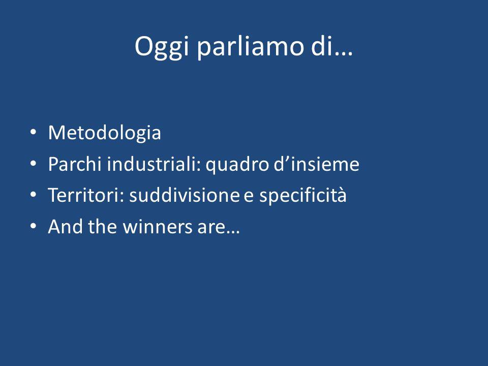 Metodologia Parchi industriali: quadro dinsieme Territori: suddivisione e specificità And the winners are…