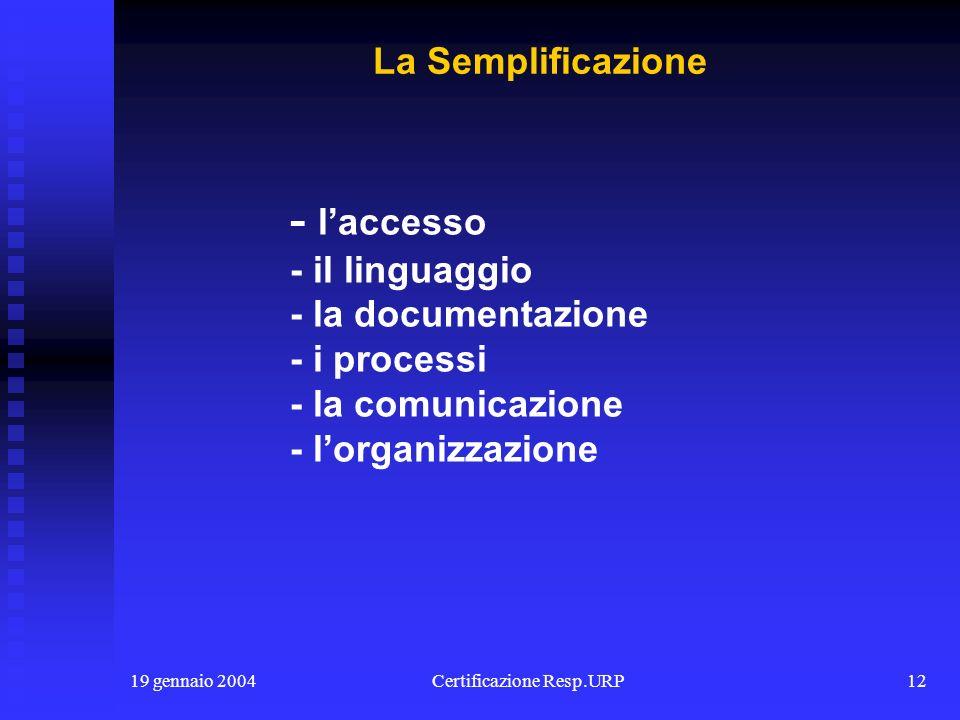 19 gennaio 2004Certificazione Resp.URP 11 La localizzazione e il layout dellufficio 1.Localizzazione visibile alla collettività 2.Agibilità dellaccess