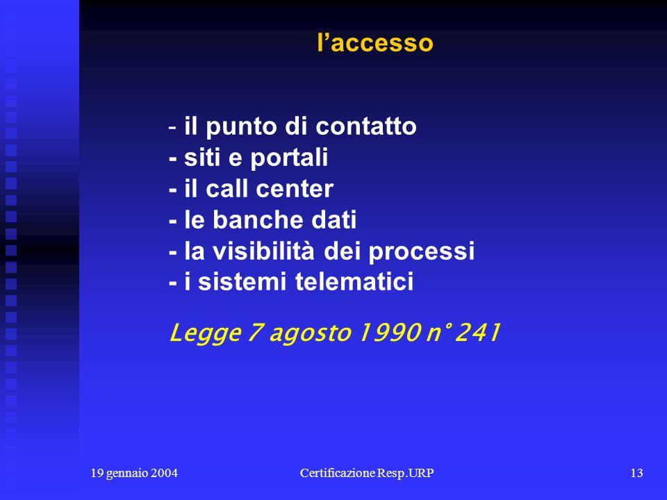 19 gennaio 2004Certificazione Resp.URP12 - laccesso - il linguaggio - la documentazione - i processi - la comunicazione - lorganizzazione La Semplific