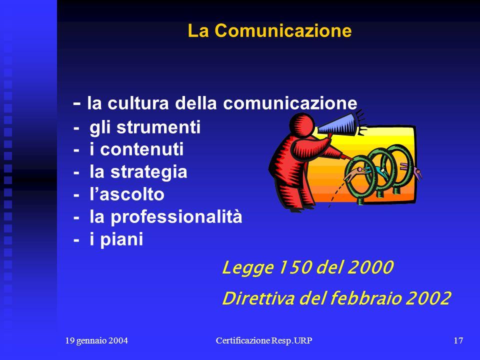 19 gennaio 2004Certificazione Resp.URP16 - a partire dalla domanda - interfunzionale - interistituzionale - in rete I processi Esempi: il SUAP, DPR 447 del 1998 il SUE, DPR 380 del 2000