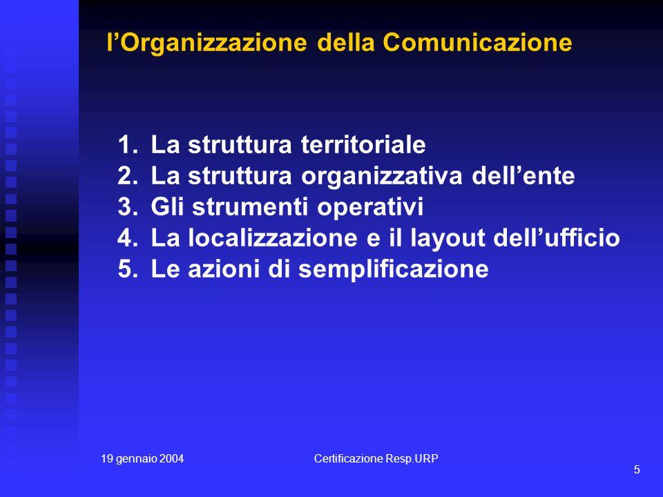 19 gennaio 2004Certificazione Resp.URP 5 lOrganizzazione della Comunicazione 1.La struttura territoriale 2.La struttura organizzativa dellente 3.Gli strumenti operativi 4.La localizzazione e il layout dellufficio 5.Le azioni di semplificazione