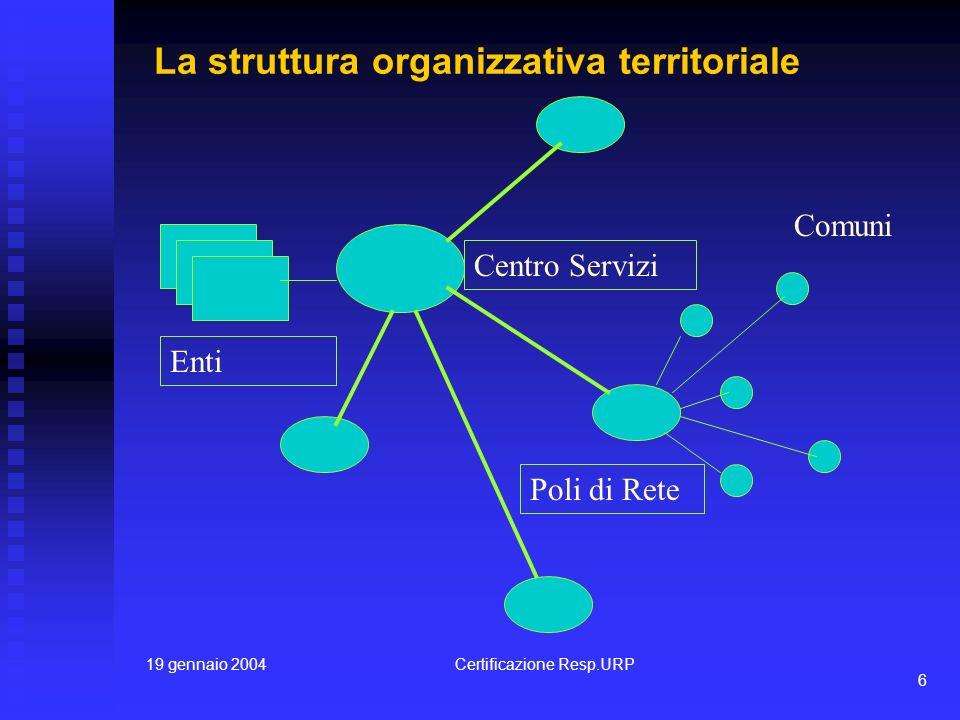 19 gennaio 2004Certificazione Resp.URP 5 lOrganizzazione della Comunicazione 1.La struttura territoriale 2.La struttura organizzativa dellente 3.Gli s