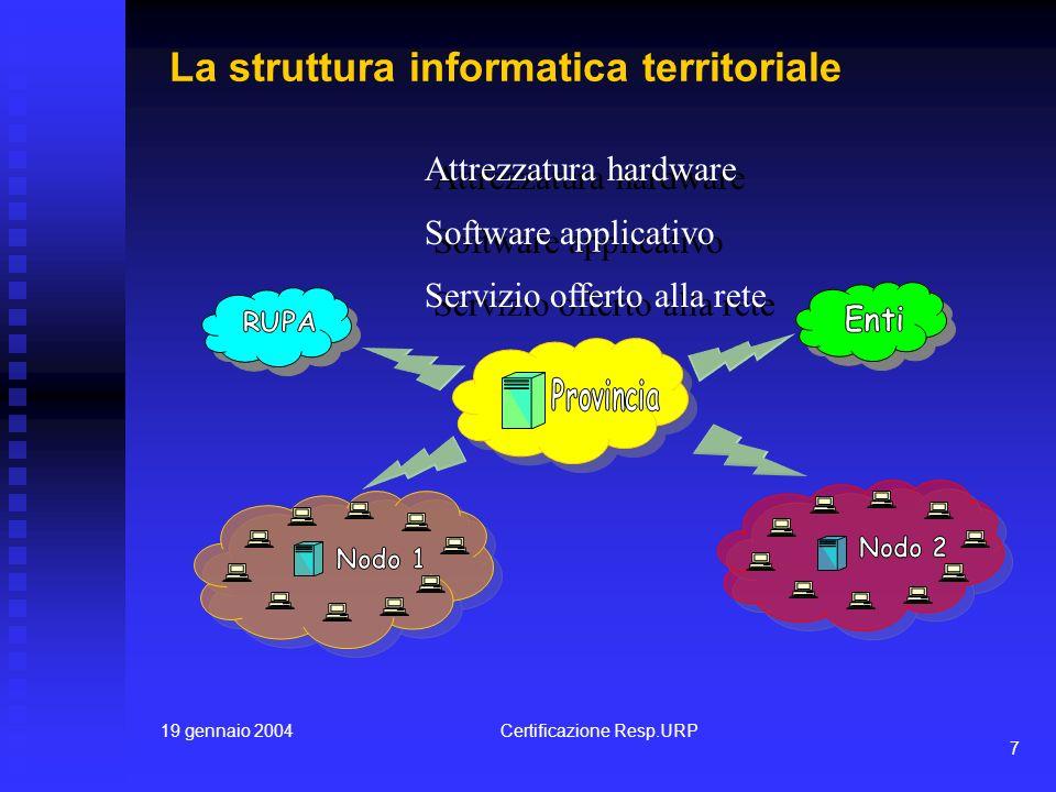 19 gennaio 2004Certificazione Resp.URP 7 La struttura informatica territoriale Attrezzatura hardware Software applicativo Servizio offerto alla rete Attrezzatura hardware Software applicativo Servizio offerto alla rete