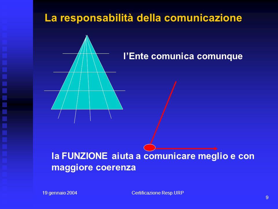 19 gennaio 2004Certificazione Resp.URP 9 La responsabilità della comunicazione lEnte comunica comunque la FUNZIONE aiuta a comunicare meglio e con maggiore coerenza