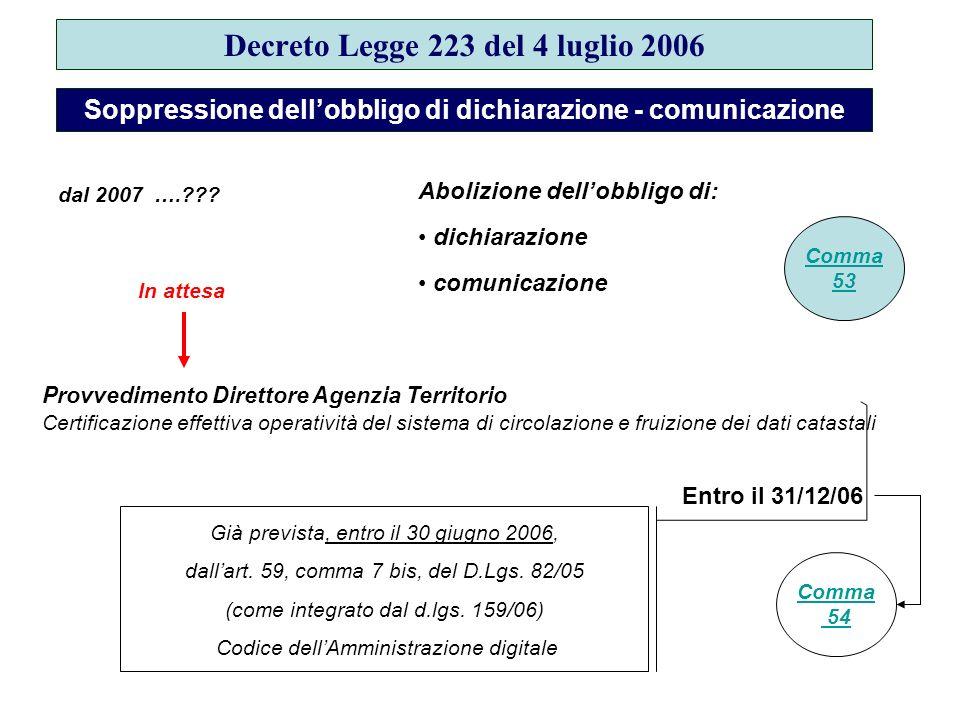 Decreto Legge 223 del 4 luglio 2006 Soppressione dellobbligo di dichiarazione - comunicazione Già prevista, entro il 30 giugno 2006, dallart. 59, comm
