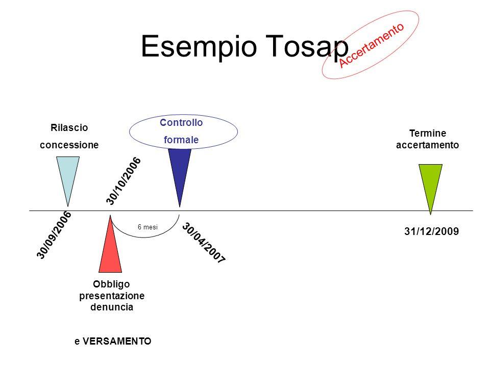 Esempio Tosap Rilascio concessione 30/09/2006 Obbligo presentazione denuncia e VERSAMENTO Termine accertamento 31/12/2009 30/10/2006 3 0 / 0 4 / 2 0 0