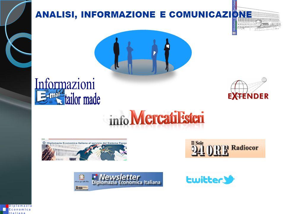 ANALISI, INFORMAZIONE E COMUNICAZIONE