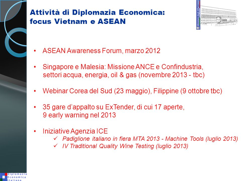 ASEAN Awareness Forum, marzo 2012 Singapore e Malesia: Missione ANCE e Confindustria, settori acqua, energia, oil & gas (novembre 2013 - tbc) Webinar