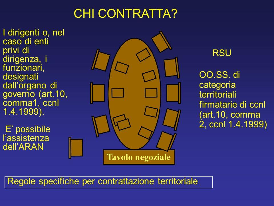 Tavolo negoziale CHI CONTRATTA? RSU OO.SS. di categoria territoriali firmatarie di ccnl (art.10, comma 2, ccnl 1.4.1999) I dirigenti o, nel caso di en