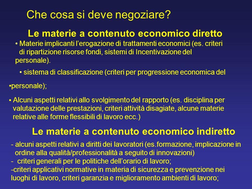 Che cosa si deve negoziare? personale); Alcuni aspetti relativi allo svolgimento del rapporto (es. disciplina per valutazione delle prestazioni, crite
