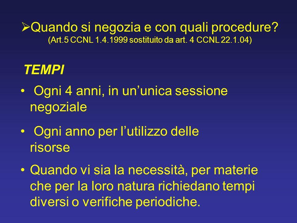 Quando si negozia e con quali procedure? (Art.5 CCNL 1.4.1999 sostituito da art. 4 CCNL 22.1.04) TEMPI Ogni anno per lutilizzo delle risorse Ogni 4 an