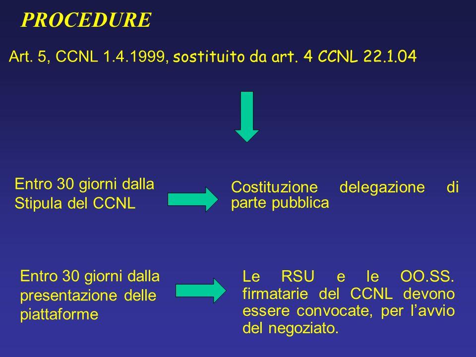 PROCEDURE Le RSU e le OO.SS.firmatarie del CCNL devono essere convocate, per lavvio del negoziato.