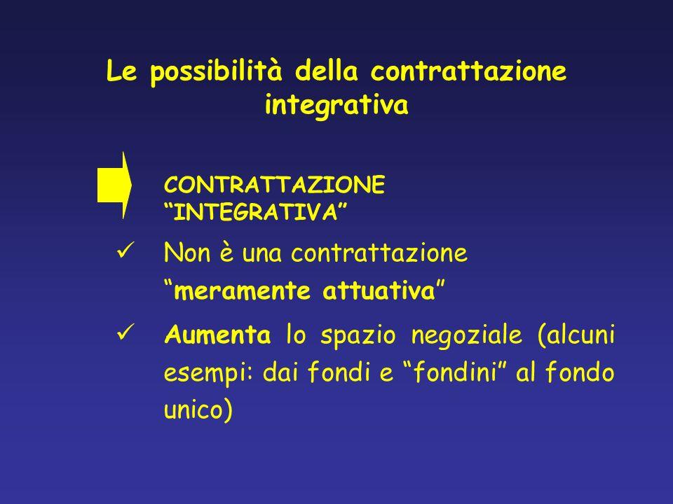 Le possibilità della contrattazione integrativa Non è una contrattazionemeramente attuativa Aumenta lo spazio negoziale (alcuni esempi: dai fondi e fo