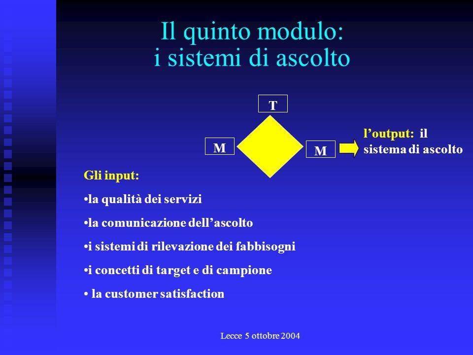 Lecce 5 ottobre 2004 Il quarto modulo: organizzazione dellufficio T M M linput: lorganizzazione dellURP nellambito dellente e del territorio lanalisi dei processi di trasformazione dei sistemi amministrativi le logiche organizzative e le strategie comunicative loutput: il funzionamento organizzativo