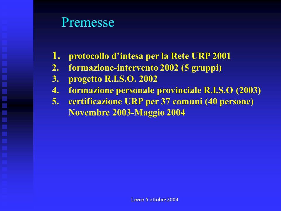 Lecce 5 ottobre 2004 Il primo progetto: il ruolo 21 20 28 1.ANALISI : come è formalizzato il ruolo dellURP 2.BENCHMARKING: come lo ha disegnato il GDL del 2002, come lo hanno disegnato in provincia di Lecce 3.PROGETTAZIONE: come deve essere formalizzato da noi loutput: la formalizzazione del ruolo