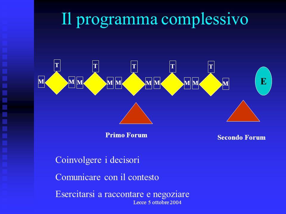 Lecce 5 ottobre 2004 Il programma complessivo T M M T M M T M M T M M T M M Primo Forum Secondo Forum E Coinvolgere i decisori Comunicare con il contesto Esercitarsi a raccontare e negoziare