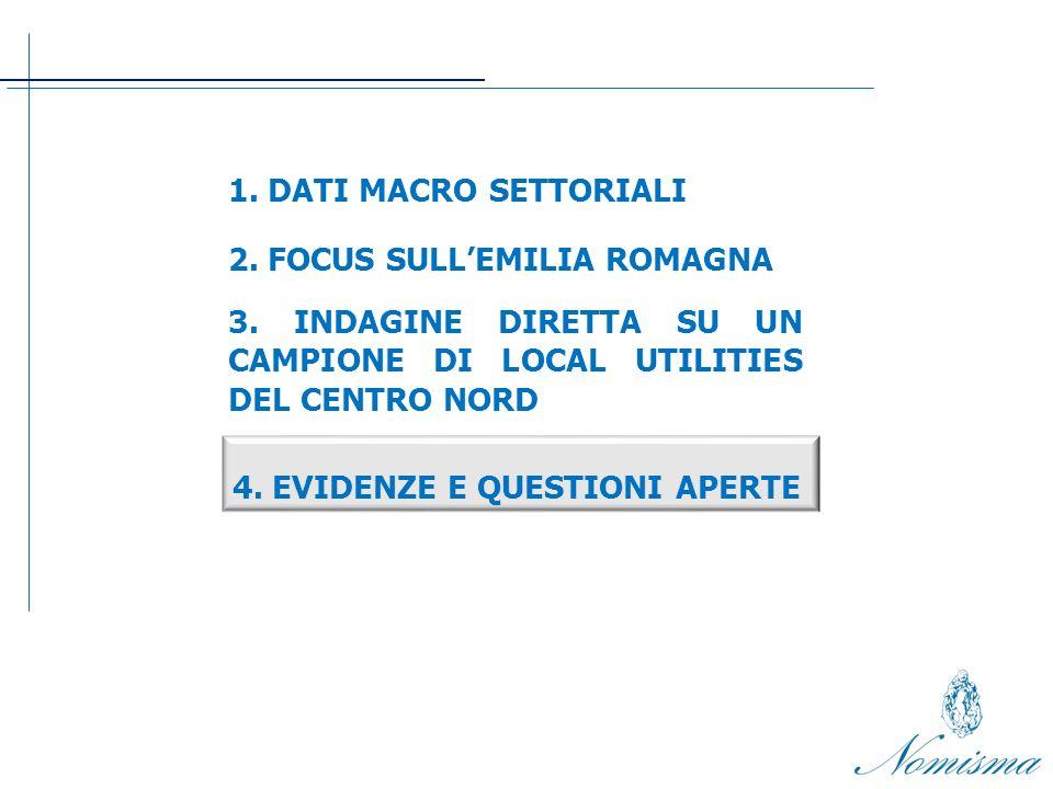 1. DATI MACRO SETTORIALI 3. INDAGINE DIRETTA SU UN CAMPIONE DI LOCAL UTILITIES DEL CENTRO NORD 4.