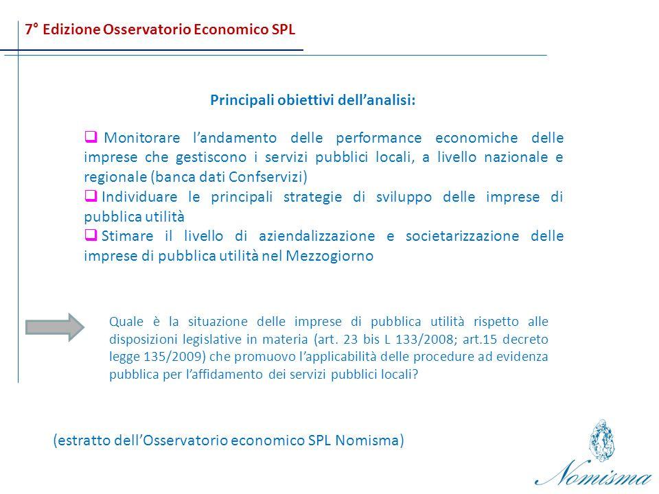 Indagine diretta/ local utilities nel Centro-Nord Italia Fonte: Elaborazioni Nomisma su dati Confservizi (2007) Indagine diretta alle imprese del Centro-Nord Italia 1) Individuazione delle strategie di sviluppo ed effetti sulla gestione delle imprese 2) Benefici e rischi nei processi di integrazione 3) Prospettive di crescita: fattori di ostacolo 4) Investimenti programmati e realizzati 5) Forme di finanziamento della gestione Panel di 10 imprese operanti nel centro nord Contenuti dellintervista