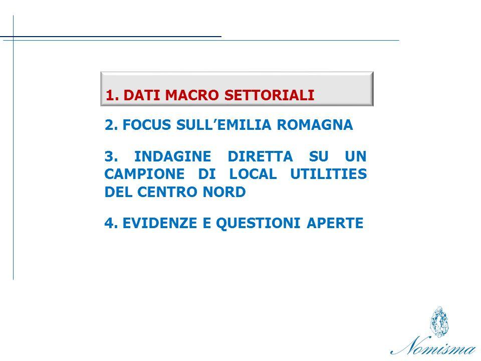 1. DATI MACRO SETTORIALI 2. FOCUS SULLEMILIA ROMAGNA 3.