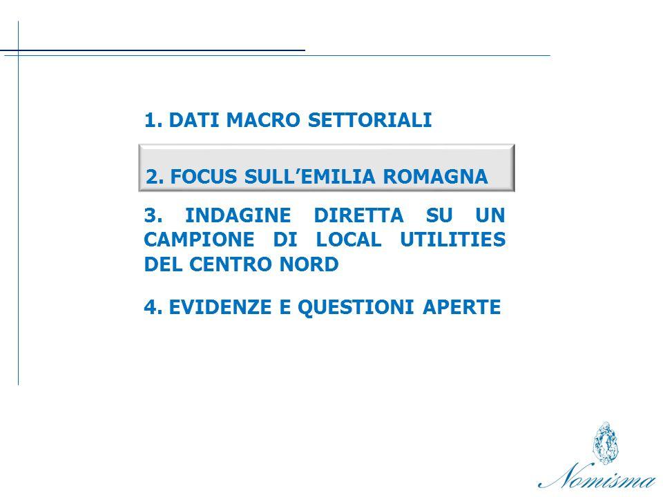 2. FOCUS SULLEMILIA ROMAGNA 1. DATI MACRO SETTORIALI 3.