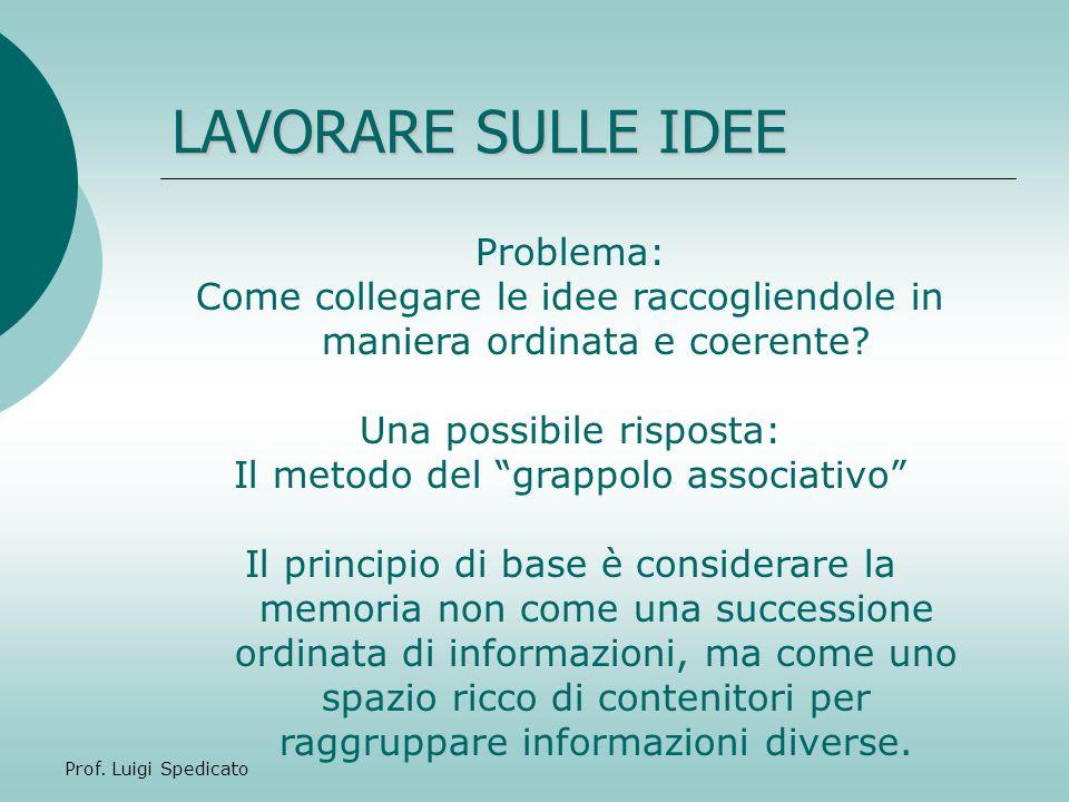 Prof. Luigi Spedicato LAVORARE SULLE IDEE Problema: Come collegare le idee raccogliendole in maniera ordinata e coerente? Una possibile risposta: Il m