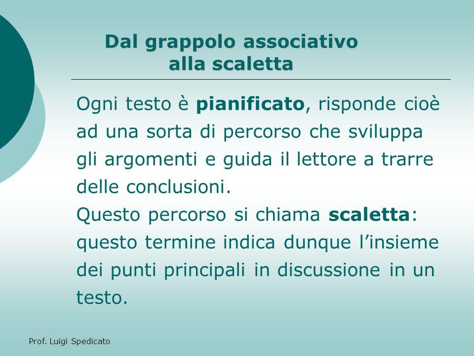 Prof. Luigi Spedicato Dal grappolo associativo alla scaletta Ogni testo è pianificato, risponde cioè ad una sorta di percorso che sviluppa gli argomen