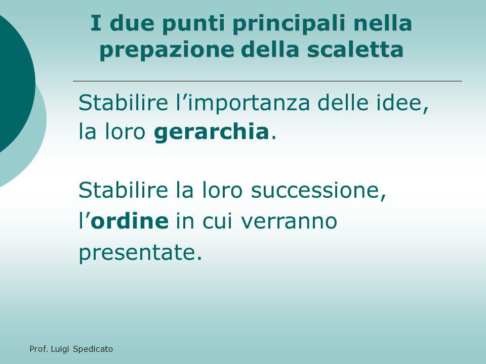 Prof. Luigi Spedicato I due punti principali nella prepazione della scaletta Stabilire limportanza delle idee, la loro gerarchia. Stabilire la loro su