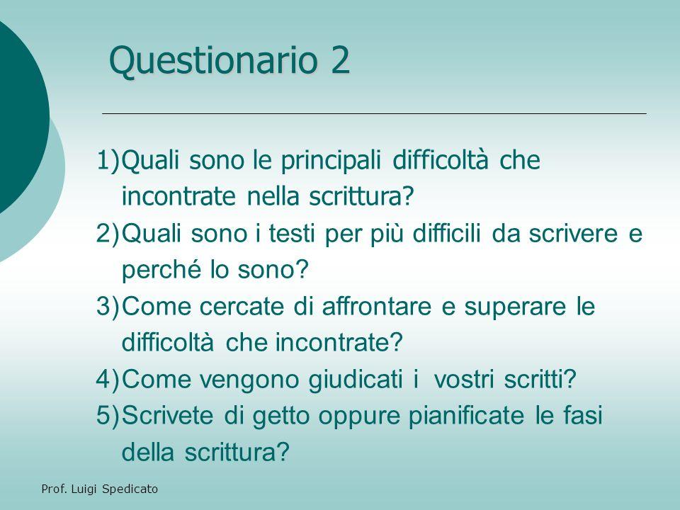 Prof.Luigi Spedicato La domanda principale Siete soddisfatti normalmente di quello che scrivete.
