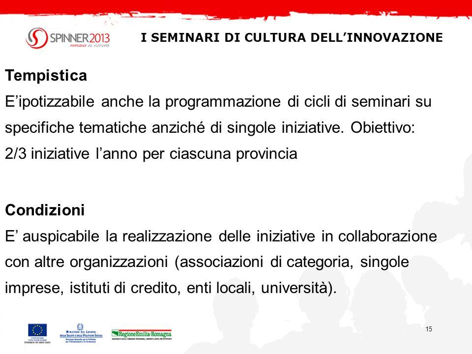 15 I SEMINARI DI CULTURA DELLINNOVAZIONE Tempistica Eipotizzabile anche la programmazione di cicli di seminari su specifiche tematiche anziché di singole iniziative.