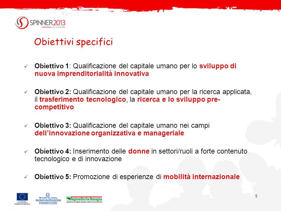5 Obiettivi specifici Obiettivo 1 : Qualificazione del capitale umano per lo sviluppo di nuova imprenditorialità innovativa Obiettivo 2: Qualificazion