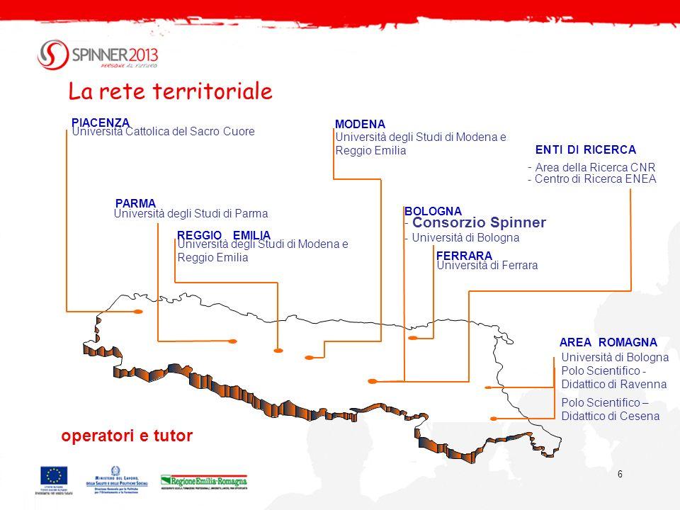 6 La rete territoriale AREAROMAGNA BOLOGNA - Consorzio Spinner - Università di Bologna MODENA Università degli Studi di Modena e Reggio Emilia FERRARA