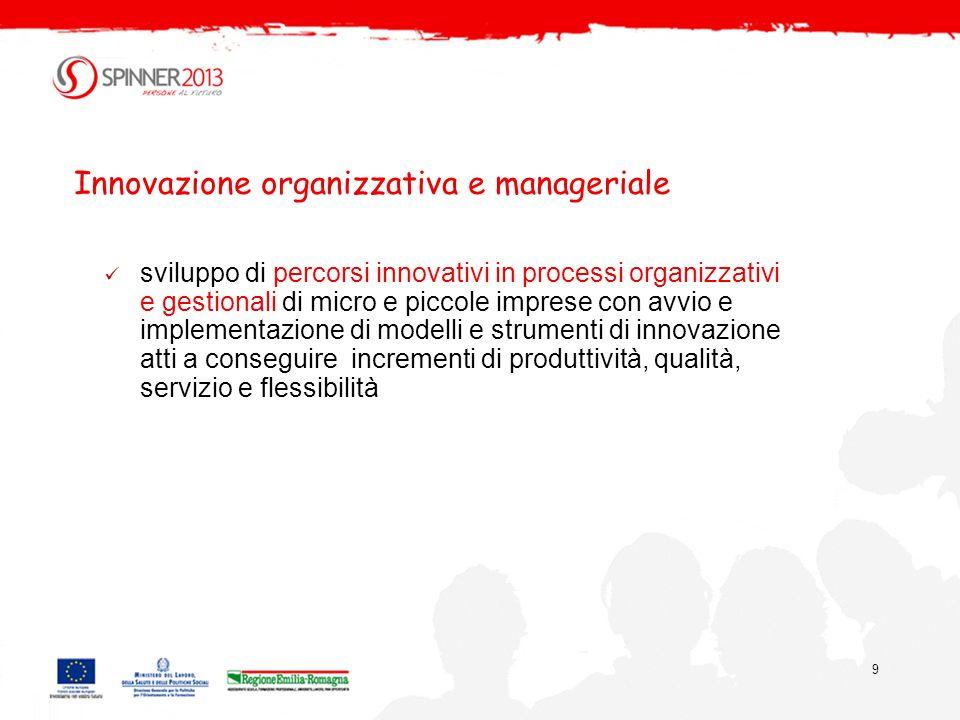 9 Innovazione organizzativa e manageriale sviluppo di percorsi innovativi in processi organizzativi e gestionali di micro e piccole imprese con avvio e implementazione di modelli e strumenti di innovazione atti a conseguire incrementi di produttività, qualità, servizio e flessibilità