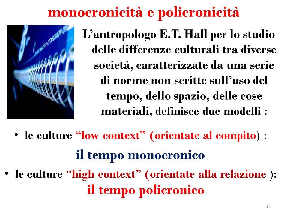monocronicità e policronicità Lantropologo E.T. Hall per lo studio delle differenze culturali tra diverse società, caratterizzate da una serie di norm