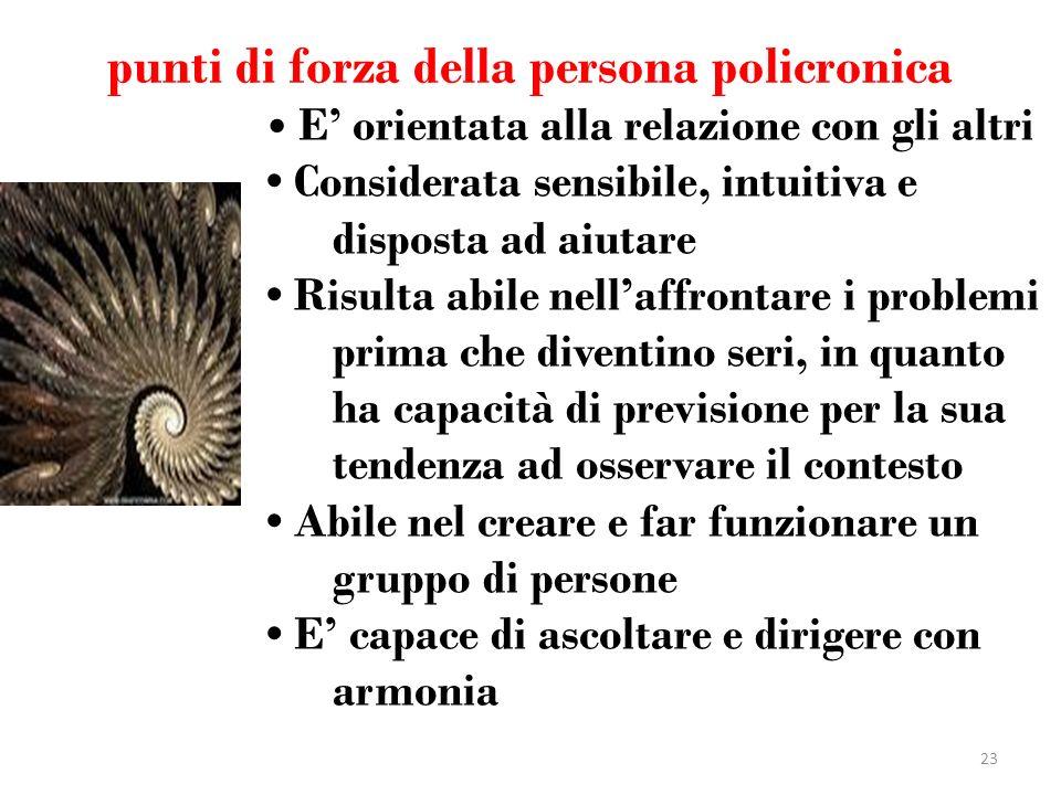 punti di forza della persona policronica E orientata alla relazione con gli altri Considerata sensibile, intuitiva e disposta ad aiutare Risulta abile