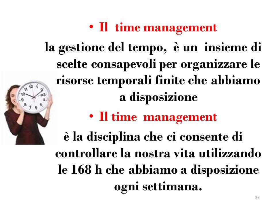 Il time management la gestione del tempo, è un insieme di scelte consapevoli per organizzare le risorse temporali finite che abbiamo a disposizione Il
