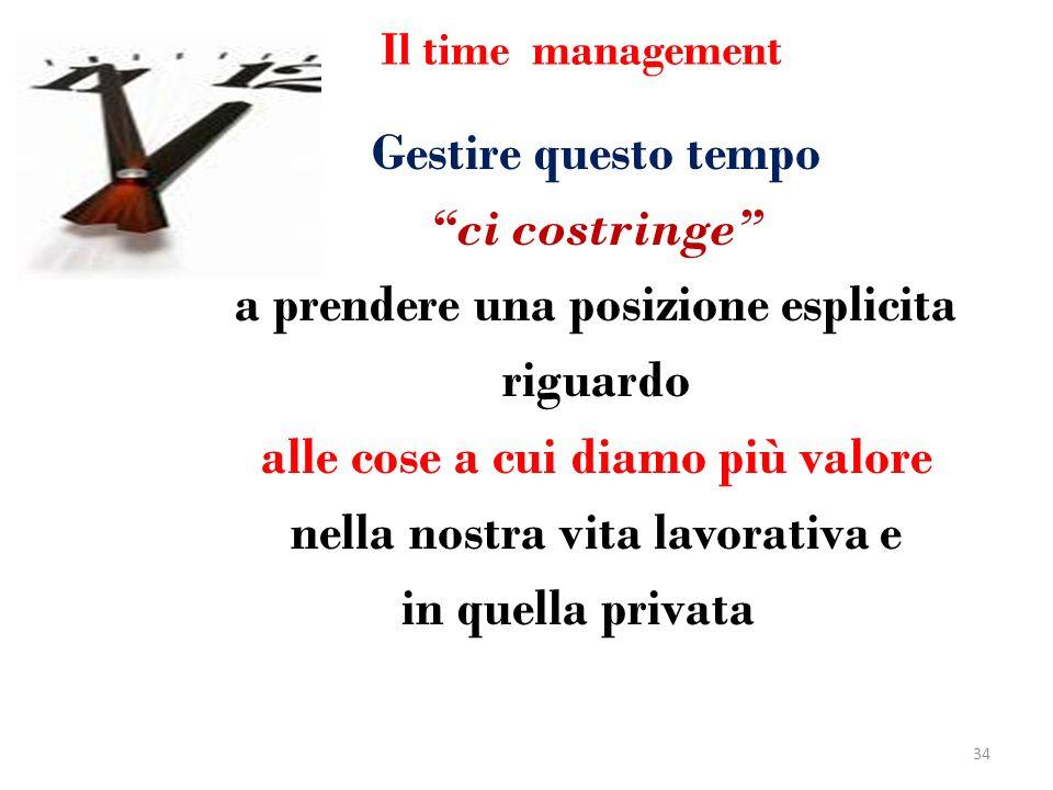 Il time management Gestire questo tempo ci costringe a prendere una posizione esplicita riguardo alle cose a cui diamo più valore nella nostra vita la