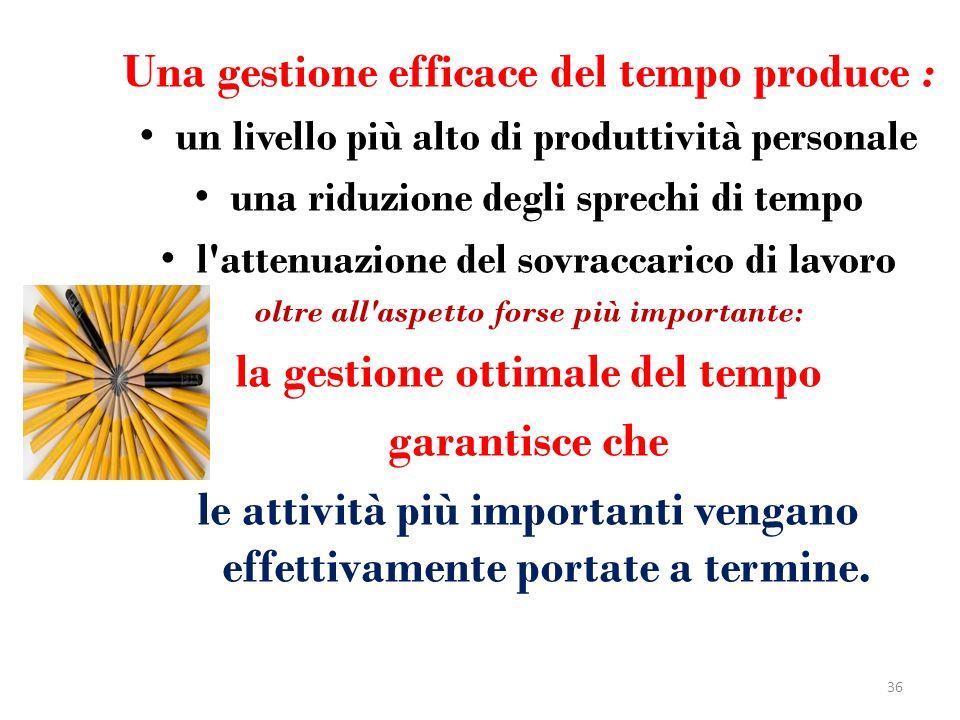 Una gestione efficace del tempo produce : un livello più alto di produttività personale una riduzione degli sprechi di tempo l'attenuazione del sovrac