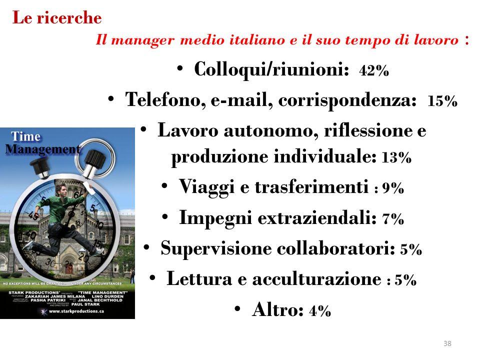 Le ricerche Il manager medio italiano e il suo tempo di lavoro : Colloqui/riunioni: 42% Telefono, e-mail, corrispondenza: 15% Lavoro autonomo, rifless